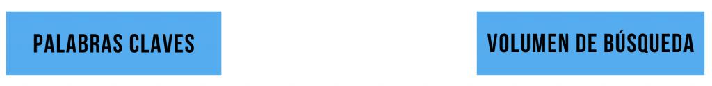 31 1024x124 - Estudio de palabras clave para servicios de traducción al español