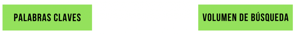 32 1024x124 - Estudio de palabras clave para servicios de traducción al español