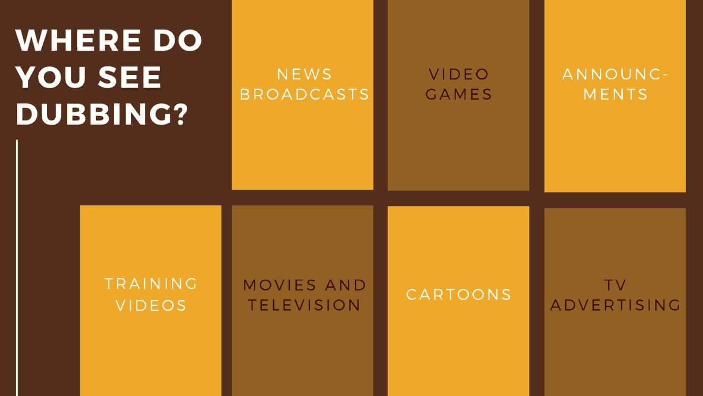 donde se usa el doblaje - El doblaje en la traducción de video: Qué es y cómo puede ayudarle